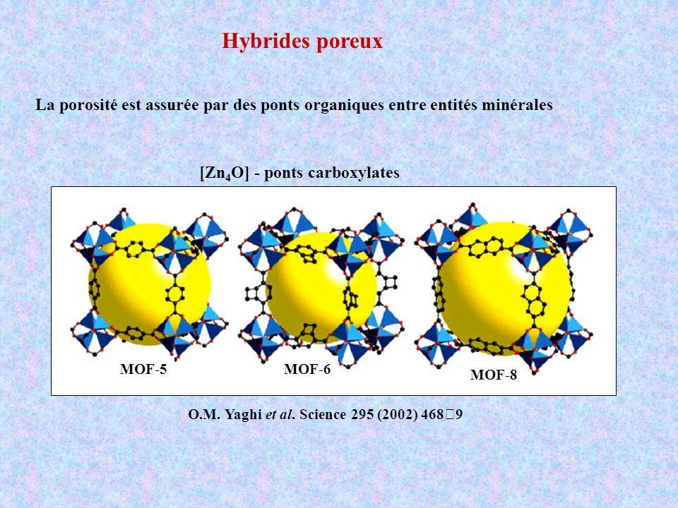 Hybrides poreuxLa porosité est assurée par des ponts organiques entre entités minérales. [Zn4O] - ponts carboxylates.